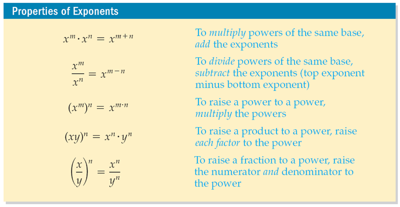 Positive Negative And Fractional Exponents Properties Of Exponents