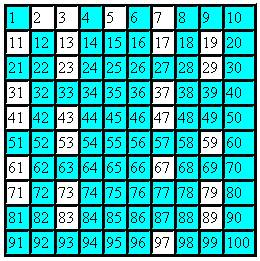 Average of first 400 composite numbers.